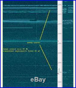 QRP SDR 5W 20 m JT65/WSPR/SSB/CW HF transceiver (KIT)